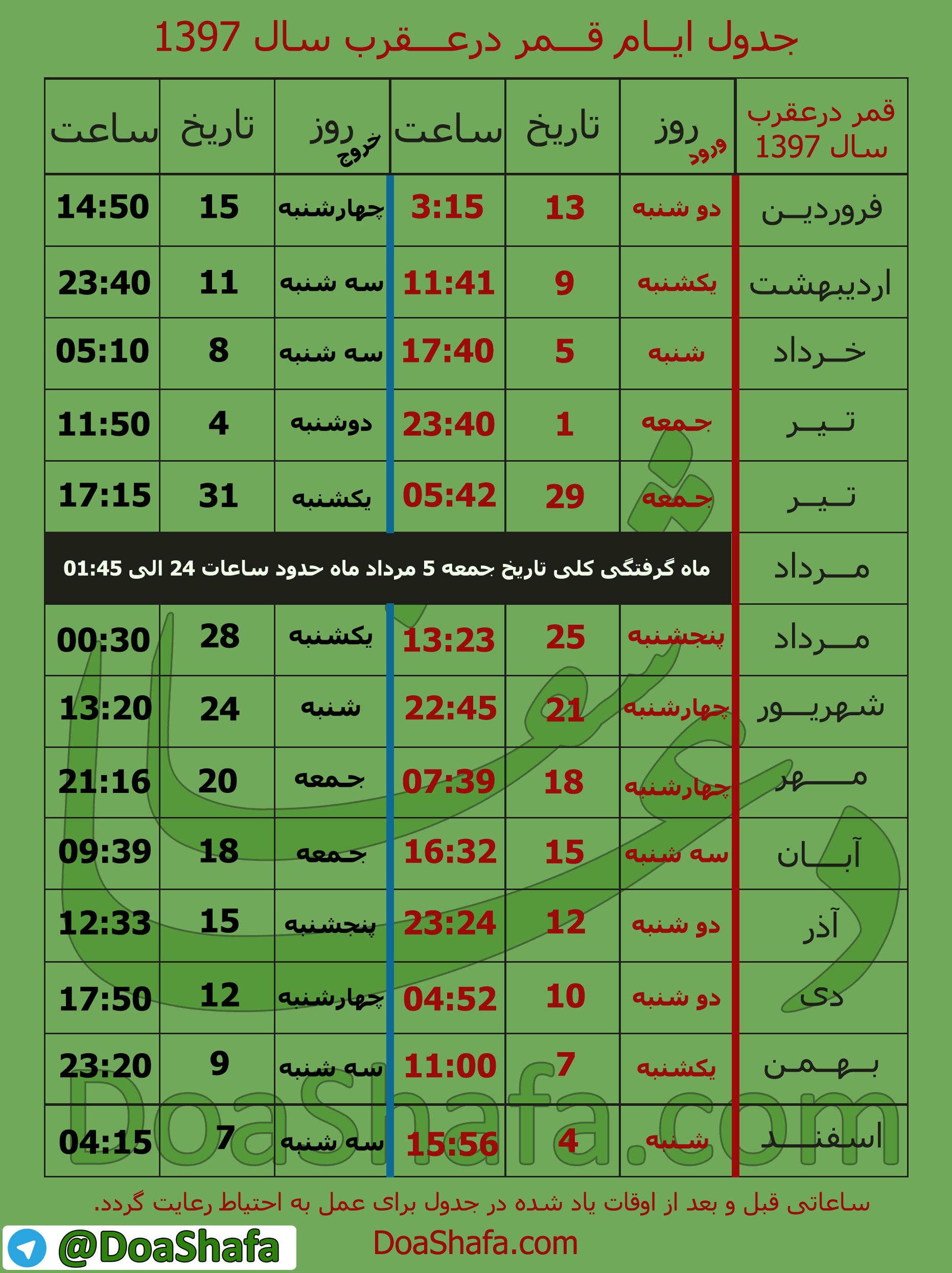 قمر-در-عقرب-دعاشفا-97 جدول و تقویم کامل روزهای قمر در عقرب سال۹۷