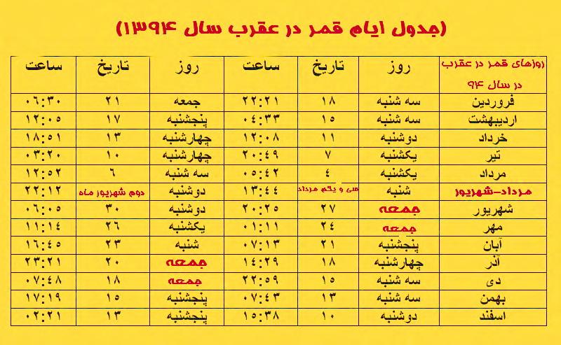 ghamar-dar-aghrab-94-malakootiha-final قمر در عقرب سال ۹۴ – جدول قمر در عقرب