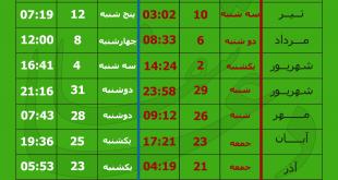 جدول-ایام-قمر-در-عقرب-تقویم-سال-99-و-روزهای-سعد-و-نحس-سال-جدید-310x165 جدول ایام قمر در عقرب تقویم سال 99 و روزهای سعد و نحس سال جدید