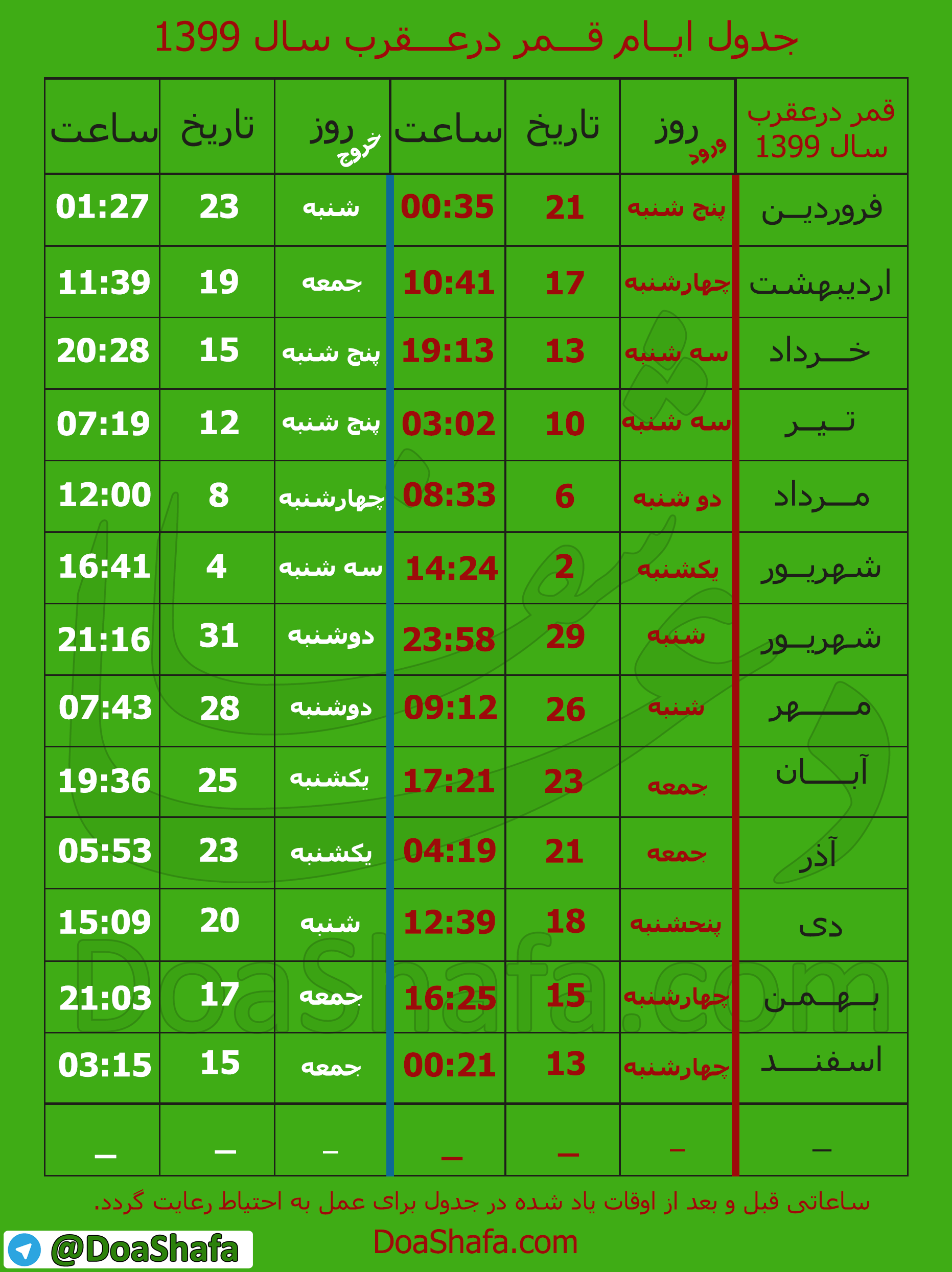 جدول ایام قمر در عقرب تقویم سال 99 و روزهای سعد و نحس سال جدید